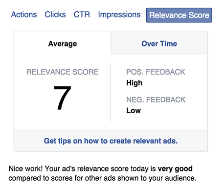 A screenshot of Facebook ad relevance score