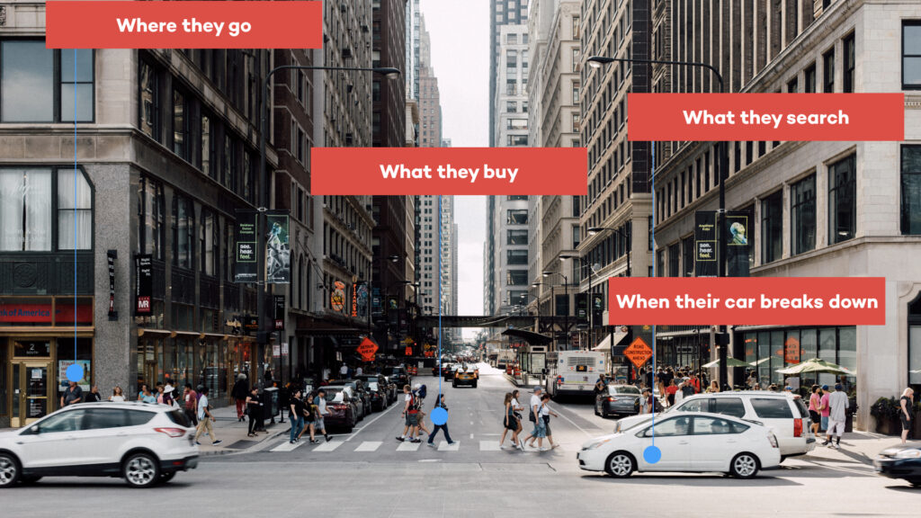 Consumers, where they go, what they buy, what they search